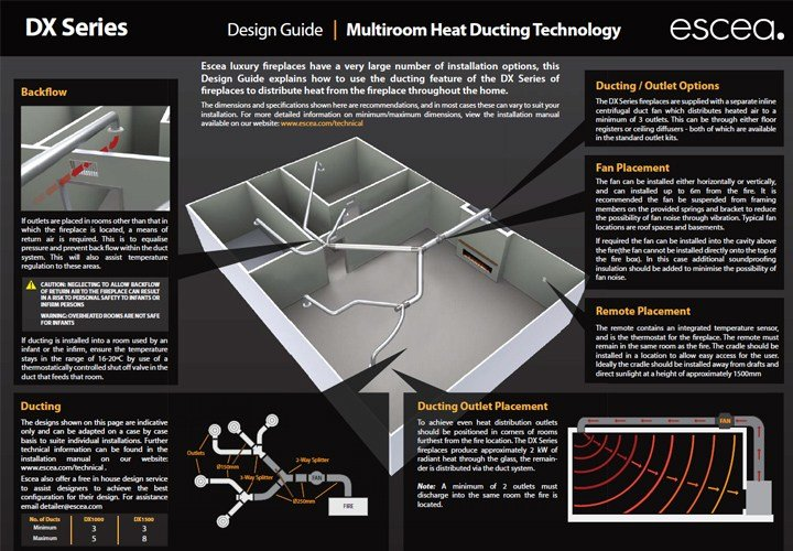 DX Series Design Guide - Multi-room Heat Ducting Technology