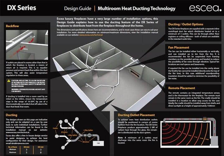 The 3 'Ws' of Escea's Multiroom Technology.